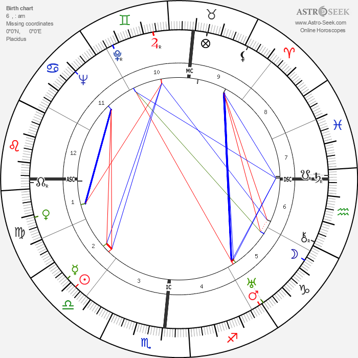 Helen Wills Moody - Astrology Natal Birth Chart