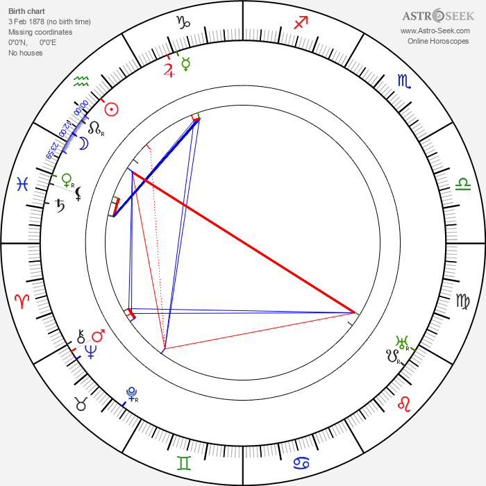 Helena Arkawin - Astrology Natal Birth Chart