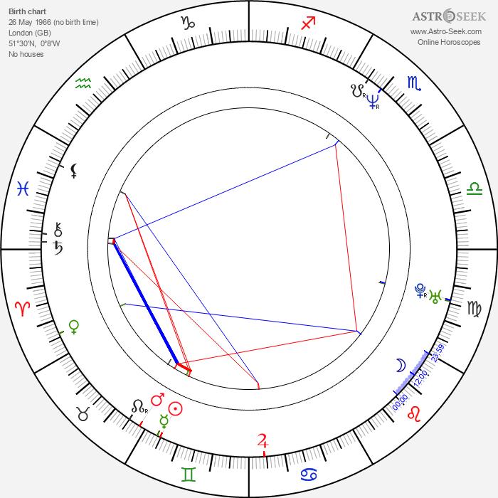 Helena Bonham Carter - Astrology Natal Birth Chart