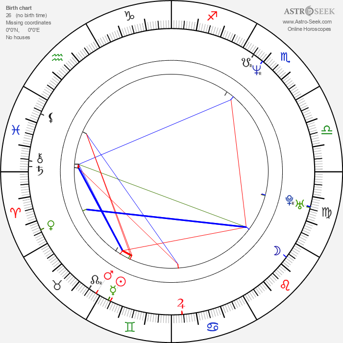 Helena Bonham Carter - Astrology Natal Birth Chart