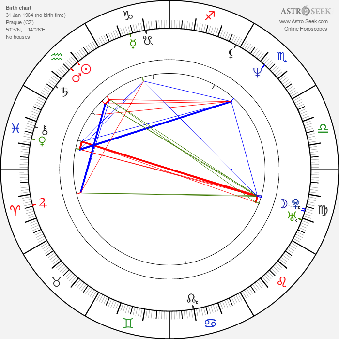 Helena Brabcová - Astrology Natal Birth Chart