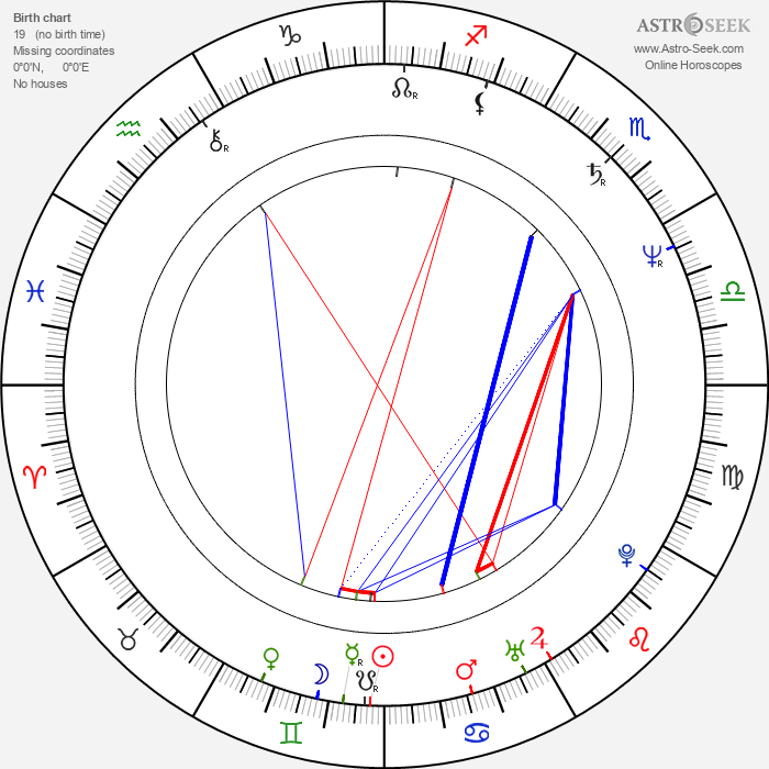Helena Friedrichová - Astrology Natal Birth Chart