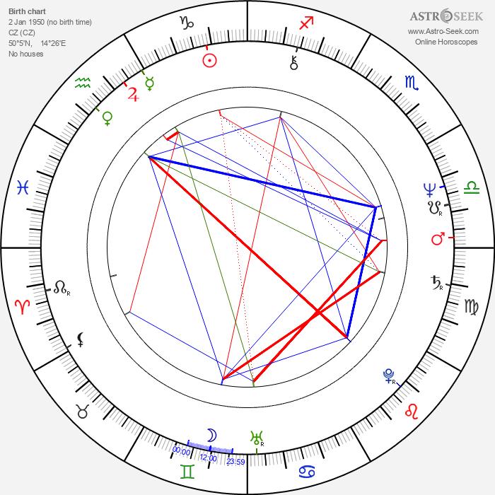 Helena Maršálková - Astrology Natal Birth Chart
