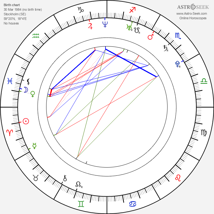 Helena Mattsson - Astrology Natal Birth Chart