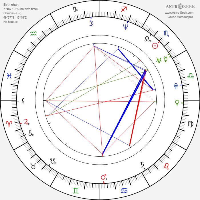 Helena Plecháčková - Astrology Natal Birth Chart