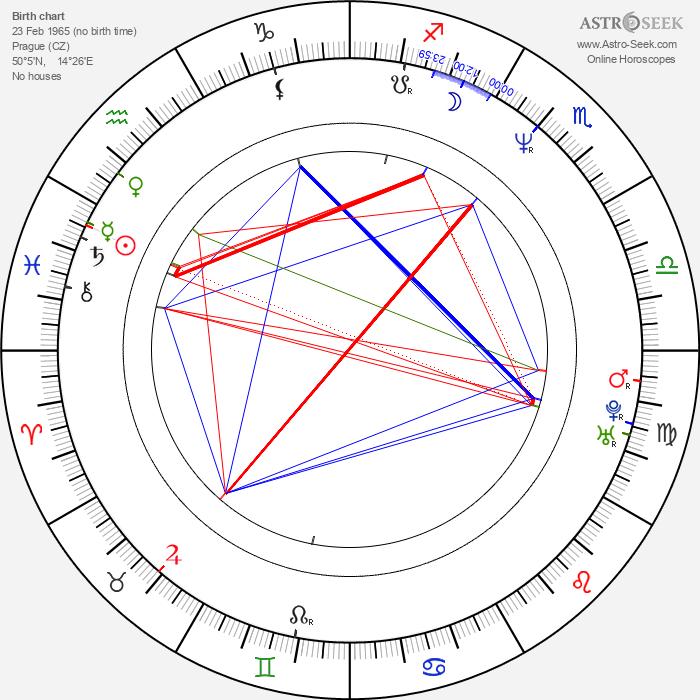 Helena Suková - Astrology Natal Birth Chart