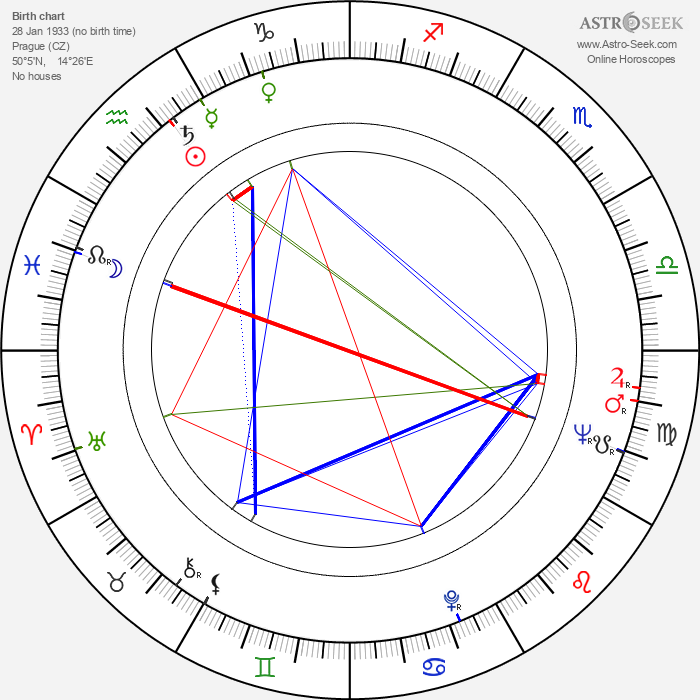 Helena Tattermuschová - Astrology Natal Birth Chart