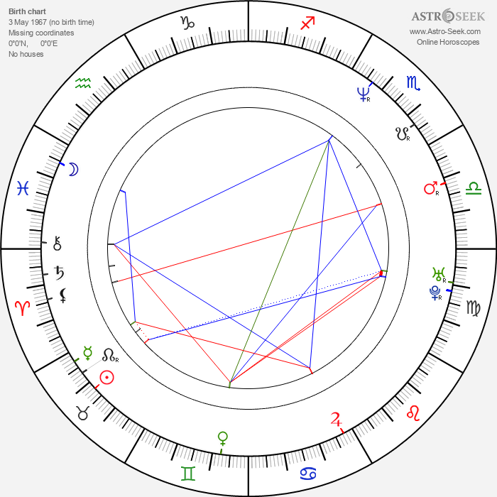 Hélène Angel - Astrology Natal Birth Chart