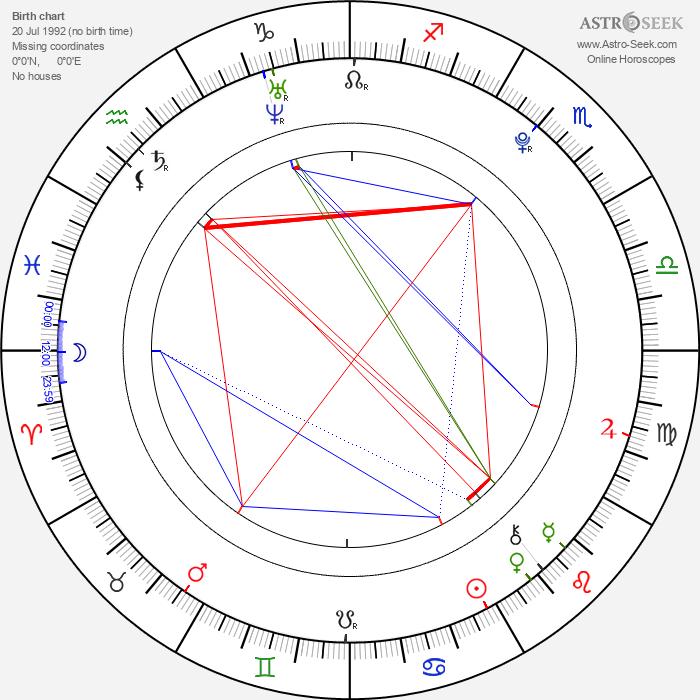 Helene Bergsholm - Astrology Natal Birth Chart