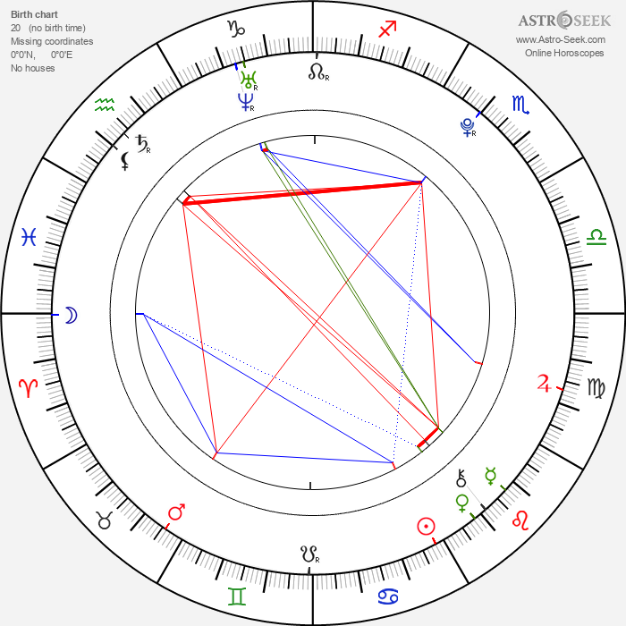 Helene Bergsholm - Astrology Natal Birth Chart