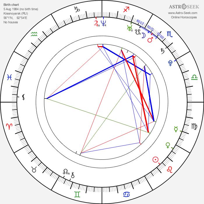 Helene Fischer - Astrology Natal Birth Chart