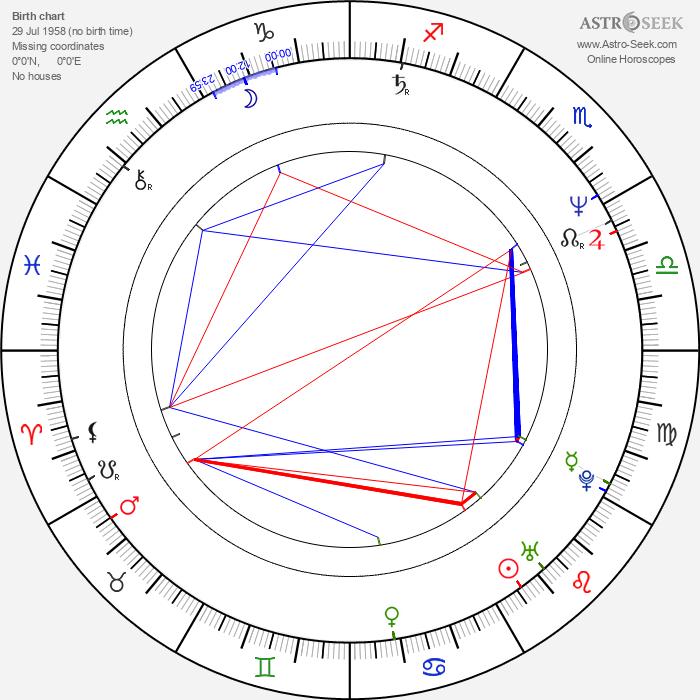 Hélène Flautre - Astrology Natal Birth Chart