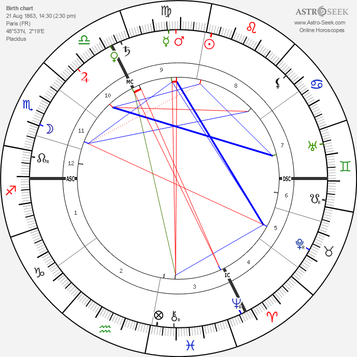 Hélène van Zuylen - Astrology Natal Birth Chart