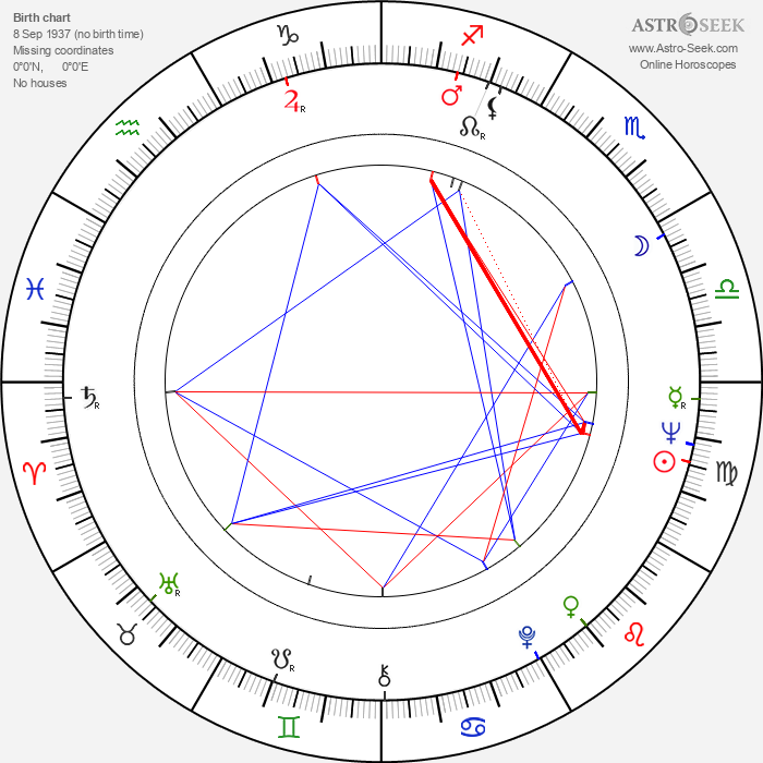 Helga Hahnemann - Astrology Natal Birth Chart
