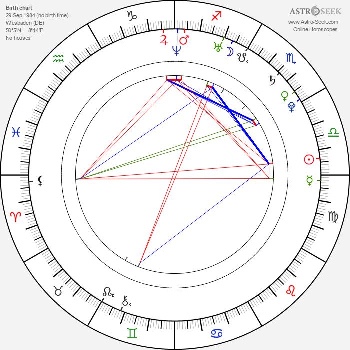 Helge Meeuw - Astrology Natal Birth Chart