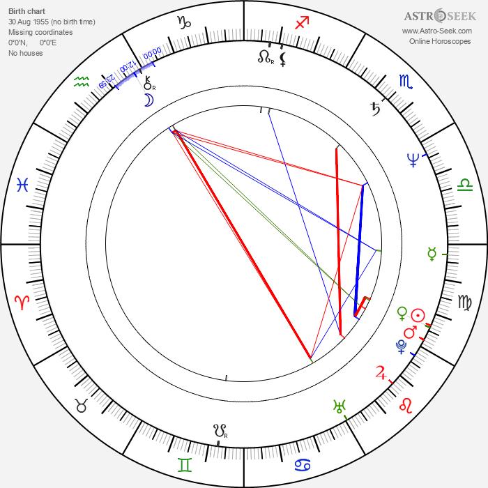 Helge Schneider - Astrology Natal Birth Chart