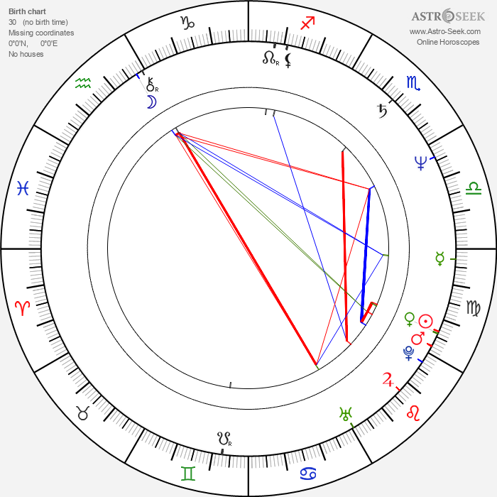 Helge Schneider - Astrology Natal Birth Chart