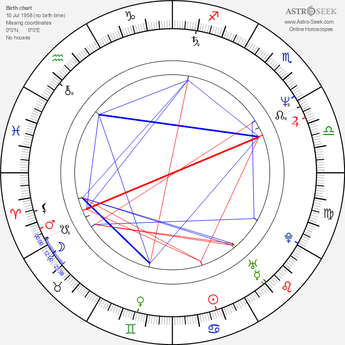 Helgi Björnsson - Astrology Natal Birth Chart