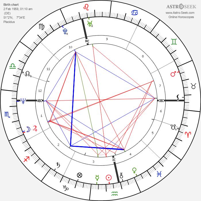 Hella von Sinnen - Astrology Natal Birth Chart