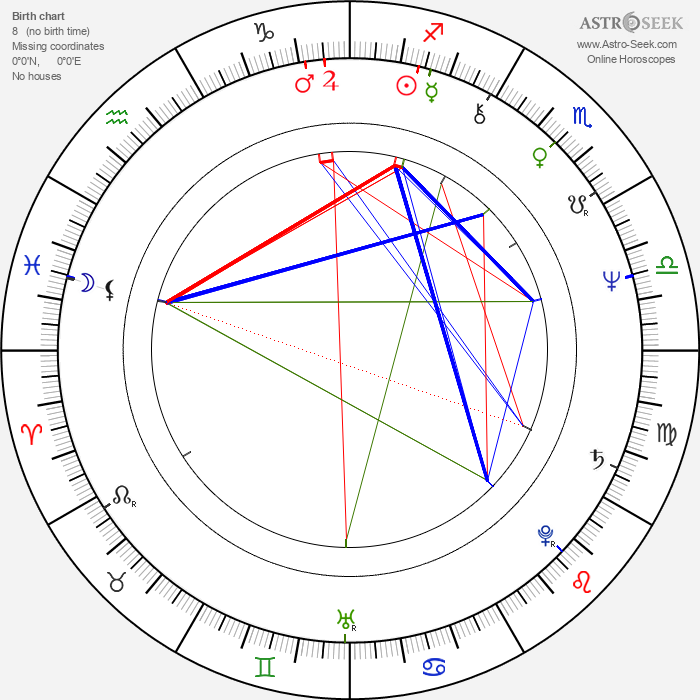 Hellevi Seiro - Astrology Natal Birth Chart