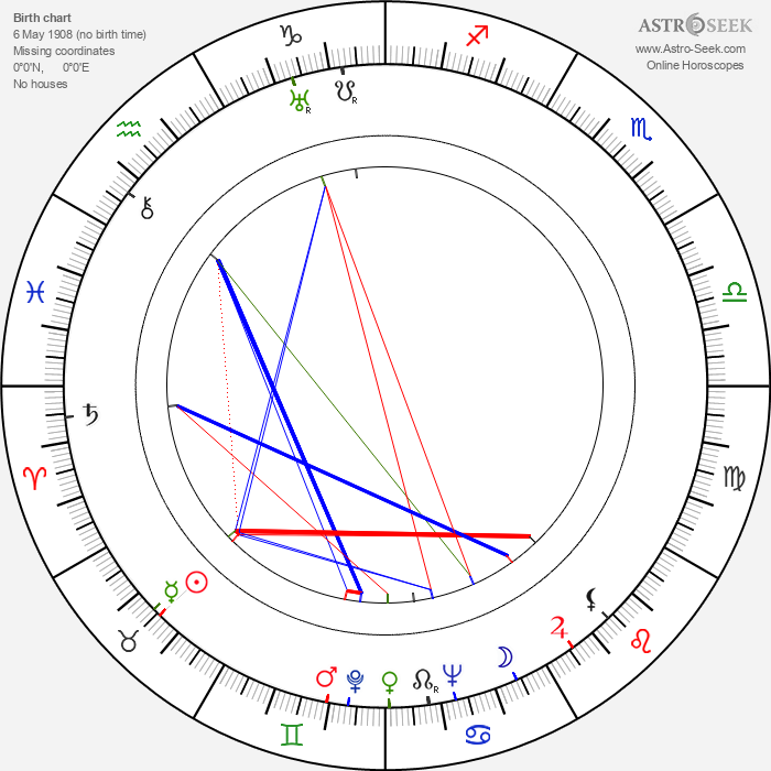 Helmer Adler - Astrology Natal Birth Chart