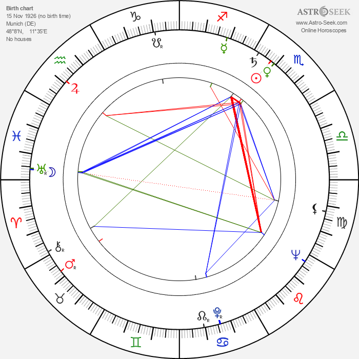 Helmut Fischer - Astrology Natal Birth Chart