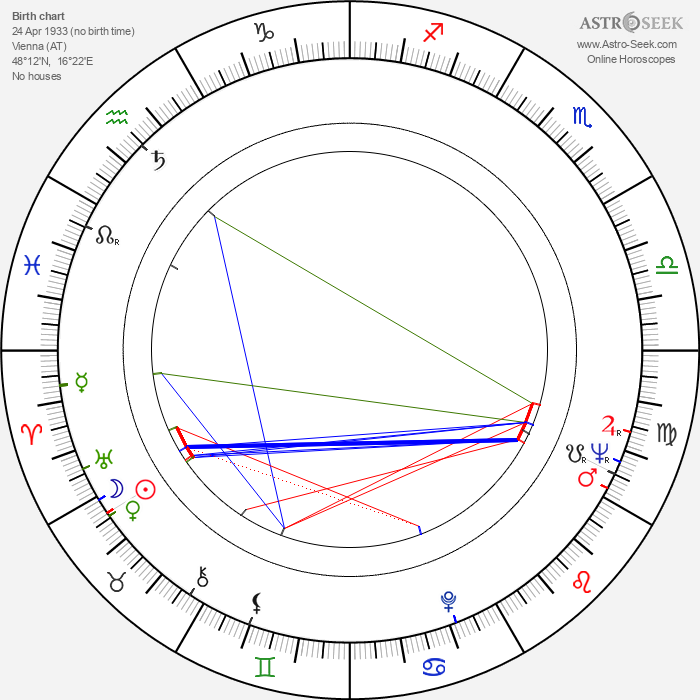 Helmut Lohner - Astrology Natal Birth Chart