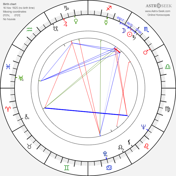 Helmut Schreiber - Astrology Natal Birth Chart