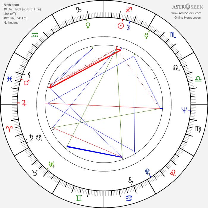 Helmut Sohmen - Astrology Natal Birth Chart