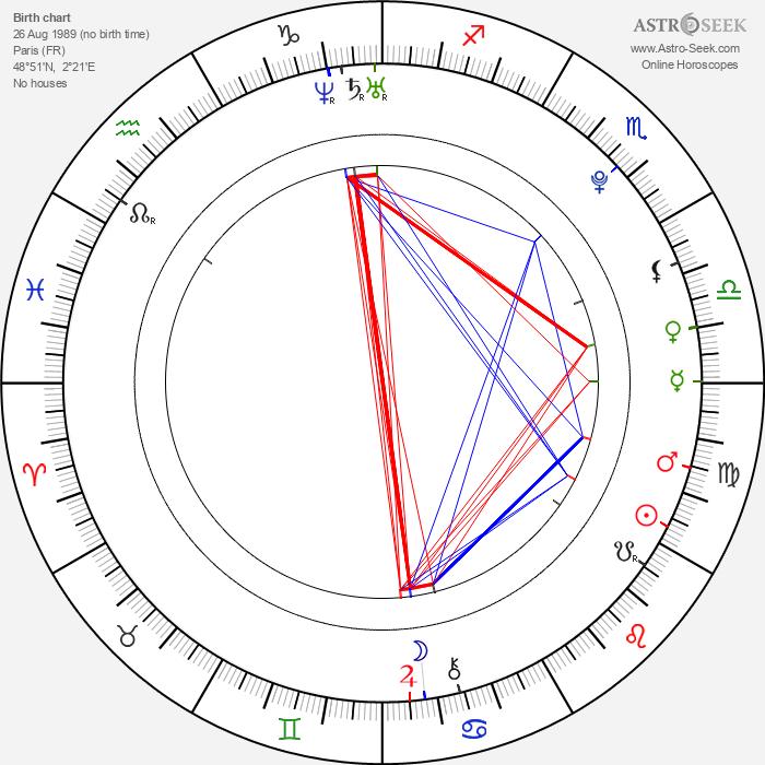 Héloise Guerin - Astrology Natal Birth Chart