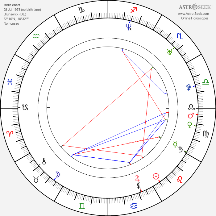 Hendrik Borgmann - Astrology Natal Birth Chart