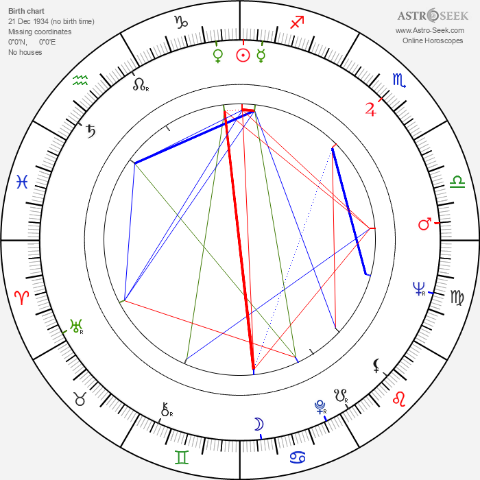 Hendrik Krumm - Astrology Natal Birth Chart