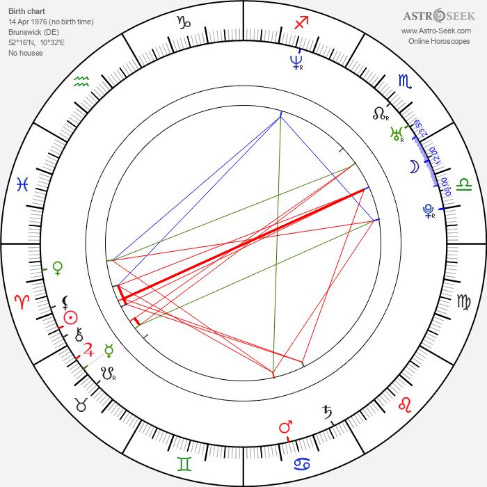 Henning Basse - Astrology Natal Birth Chart