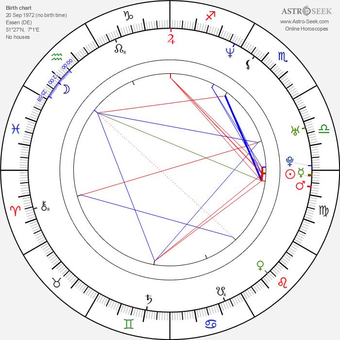 Henning Baum - Astrology Natal Birth Chart
