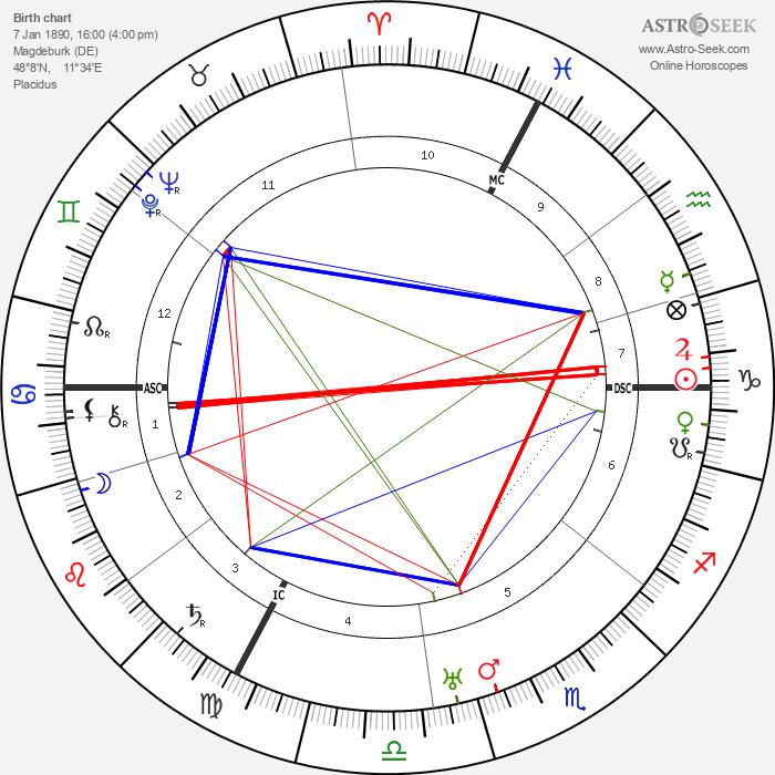 Henny Porten - Astrology Natal Birth Chart