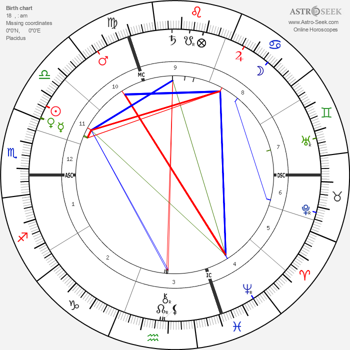 Henri Bergson - Astrology Natal Birth Chart