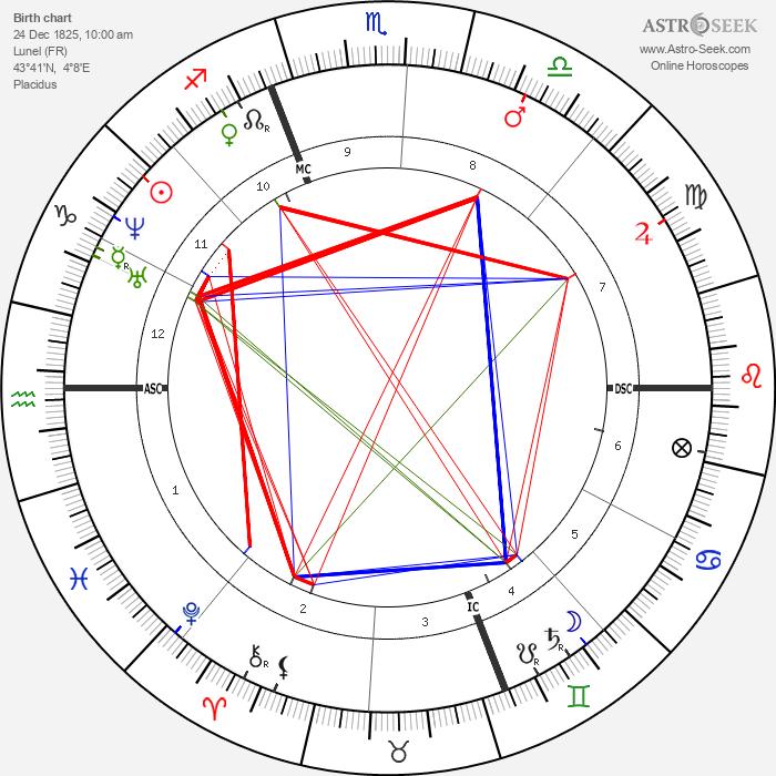 Henri Bornier - Astrology Natal Birth Chart