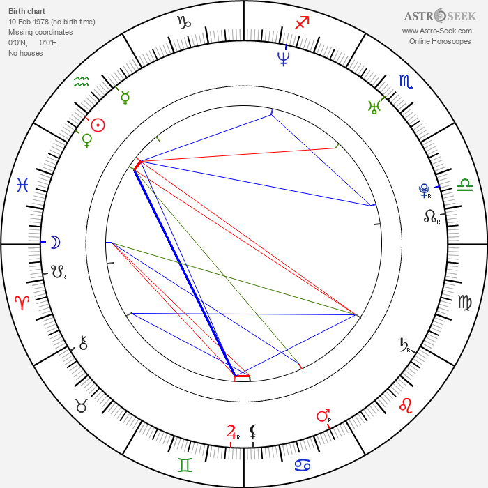 Henri Castelli - Astrology Natal Birth Chart