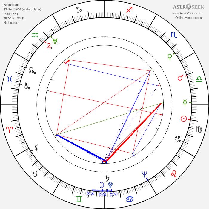 Henri Cogan - Astrology Natal Birth Chart