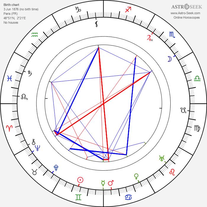 Henri Collen - Astrology Natal Birth Chart