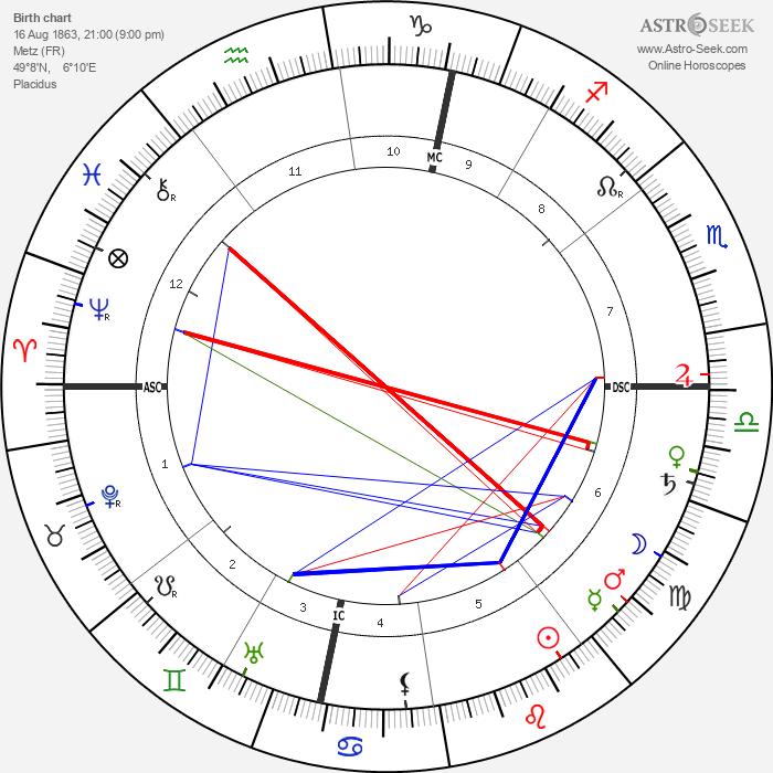 Henri-Constant-Gabriel Pierne - Astrology Natal Birth Chart