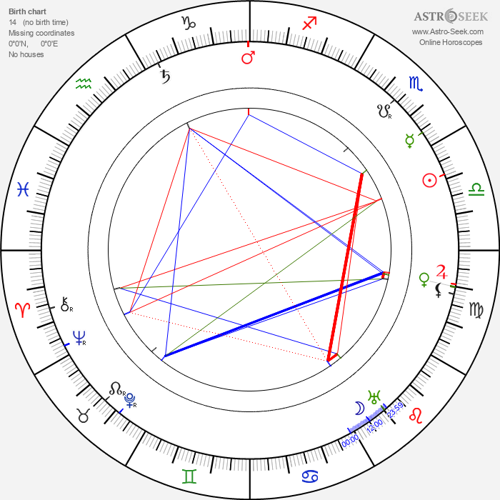 Henri Delannoy - Astrology Natal Birth Chart