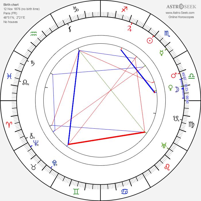 Henri Desfontaines - Astrology Natal Birth Chart