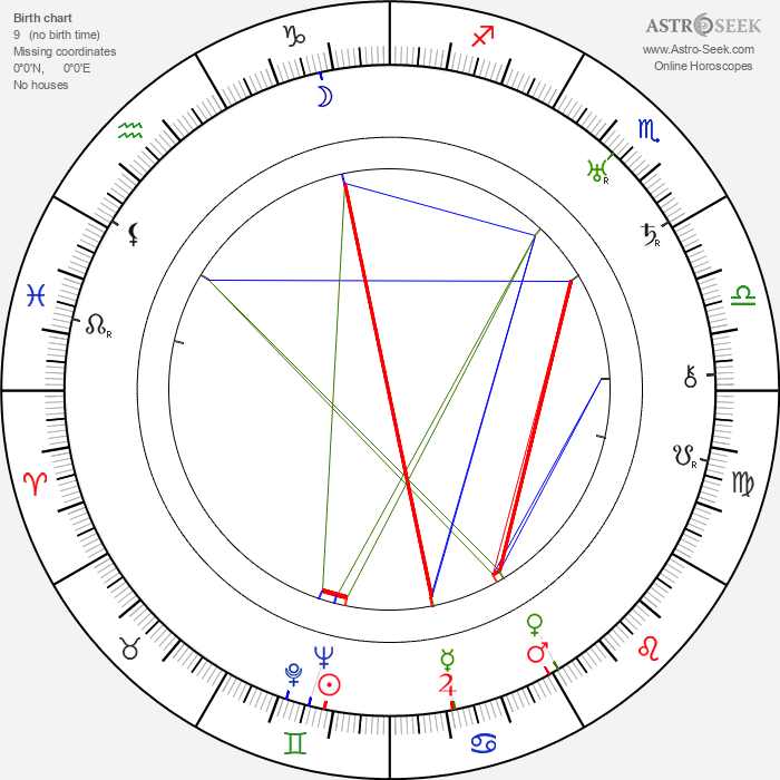 Henri Diamant-Berger - Astrology Natal Birth Chart