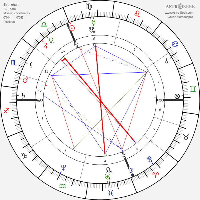 Henri Dorie - Astrology Natal Birth Chart