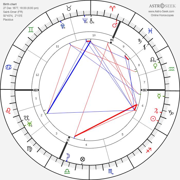 Henri Paucot - Astrology Natal Birth Chart