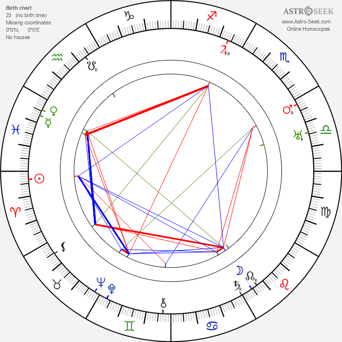 Henri Rollan - Astrology Natal Birth Chart