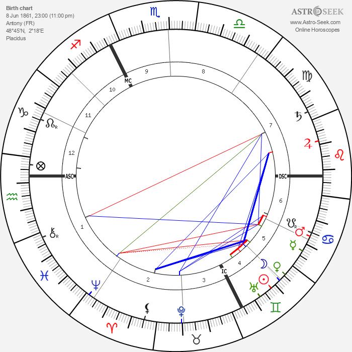 Henri Selva - Astrology Natal Birth Chart