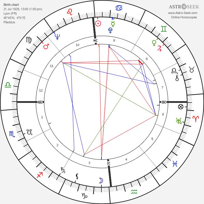 Henri Teissier - Astrology Natal Birth Chart