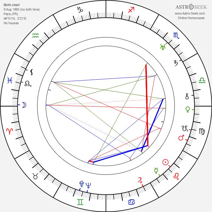 Henri Verdun - Astrology Natal Birth Chart